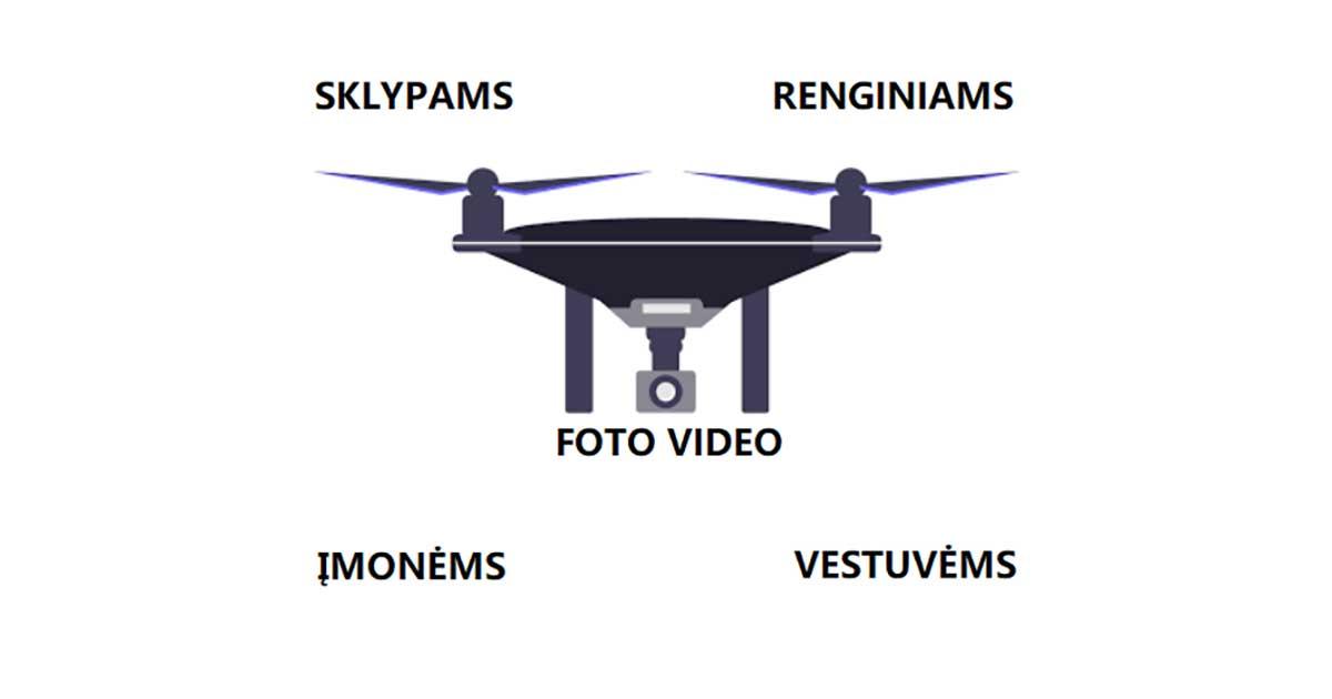 Fotografavimas dronu - nekilnojamojo turto varomoji jėga